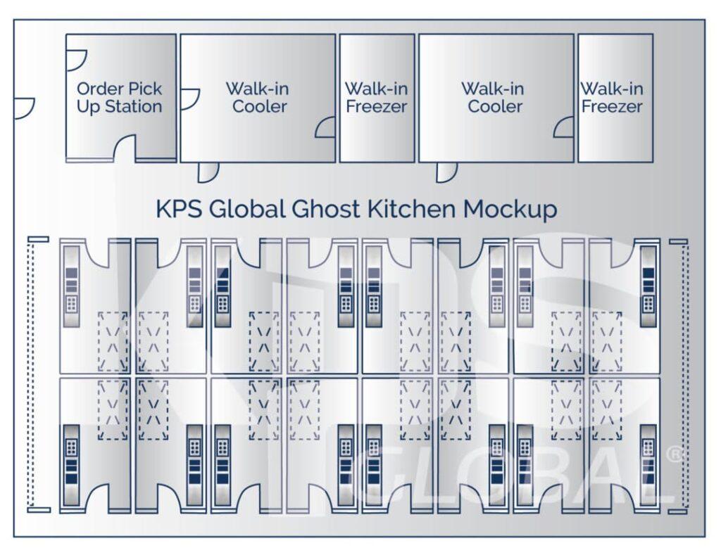 KPS Global Ghost Kitchen Mockup