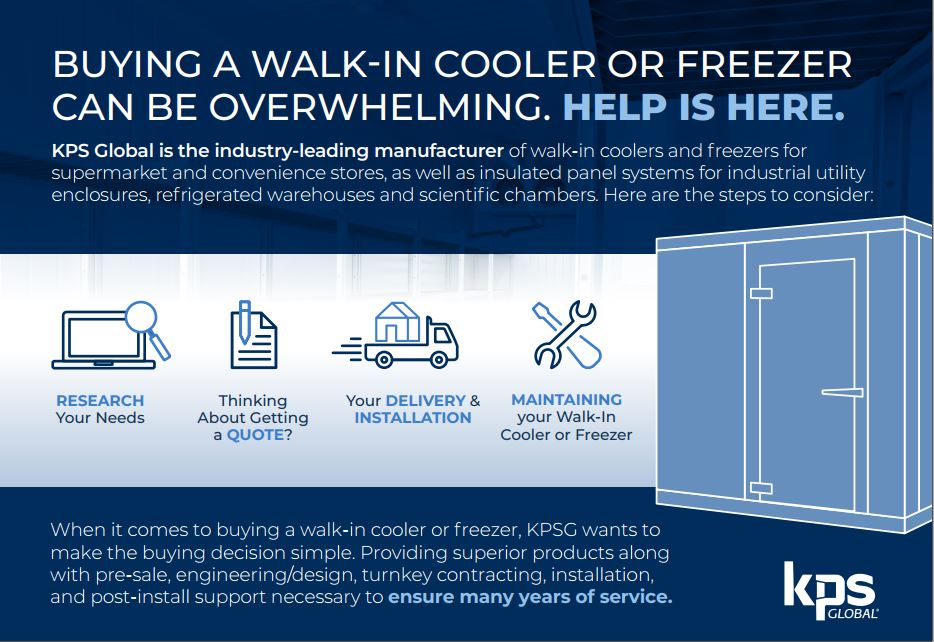 buying a walkin cooler infographic