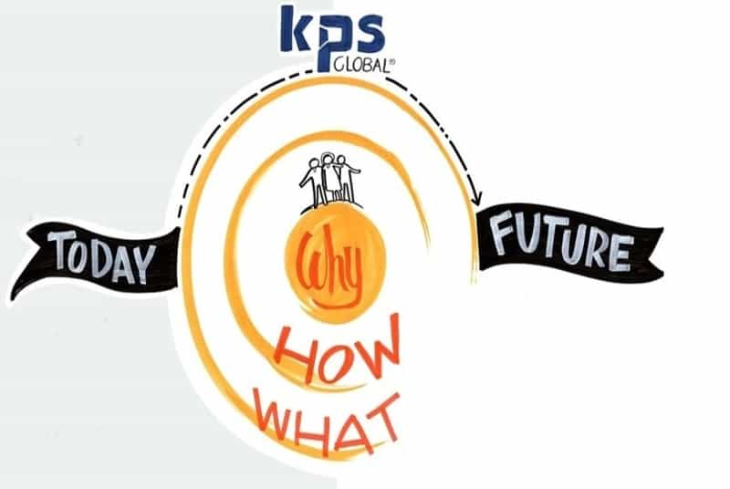 At KPSG, It's All About the WHY
